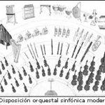 Un instrumento llamado orquesta (II)