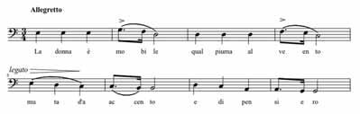 Partitura de La donne è movile de la ópera Rigoletto