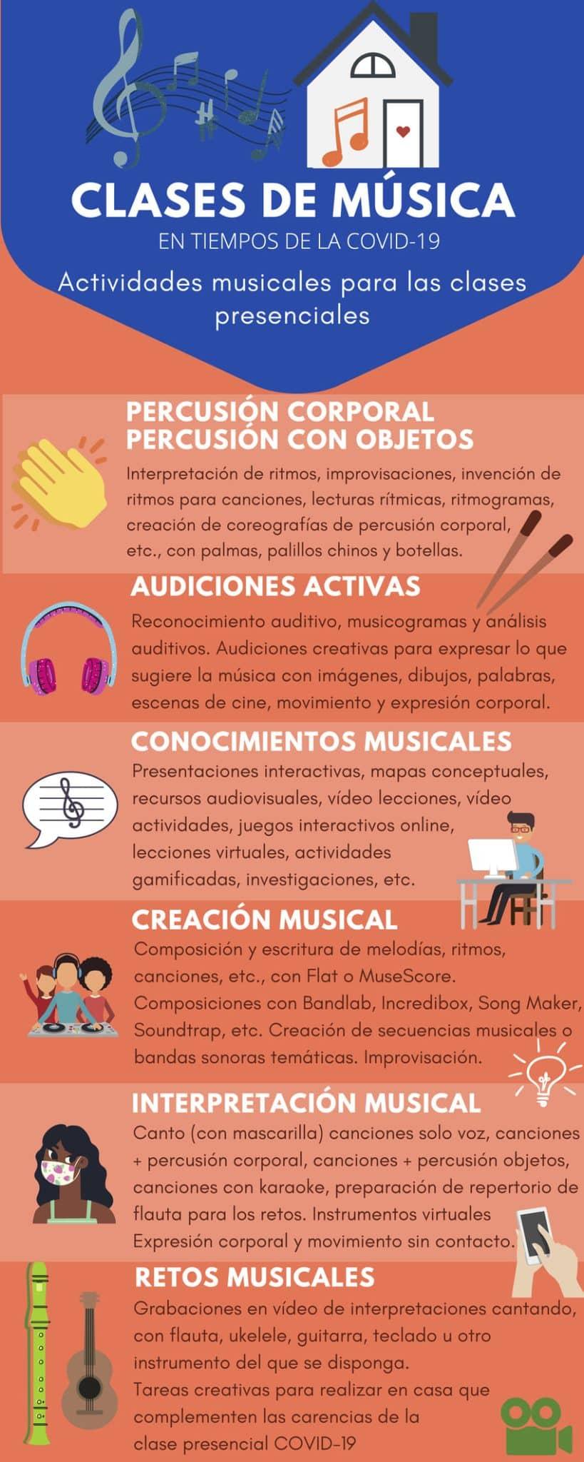 aula virtual música