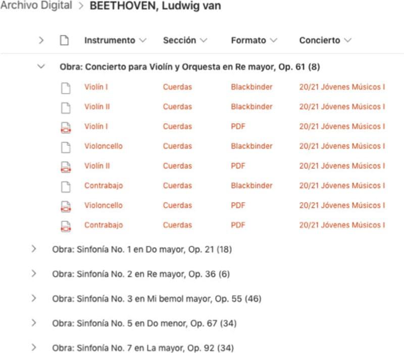 Rolling Scores, transformación digital de la Orquesta y Coro RTVE